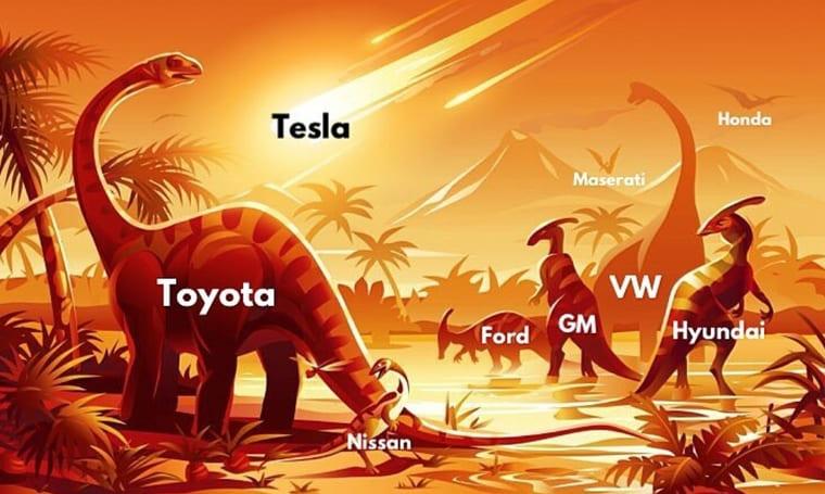 Tesla domination