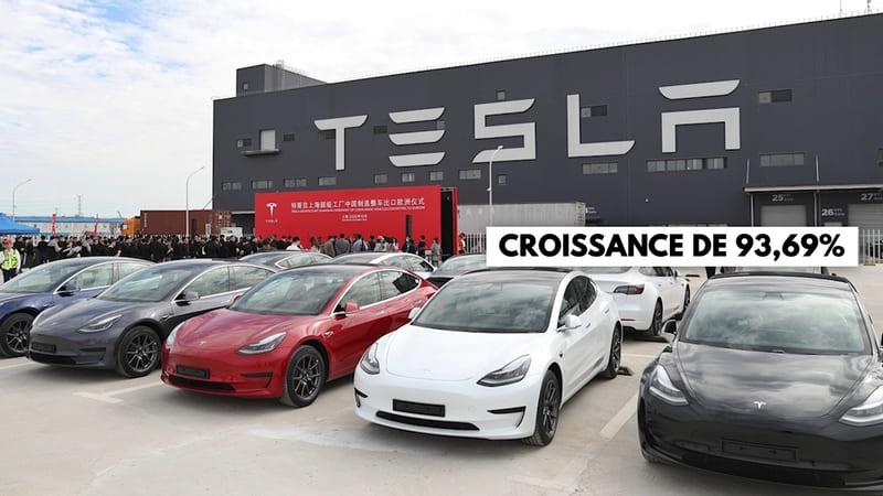 Tesla Chine croissance
