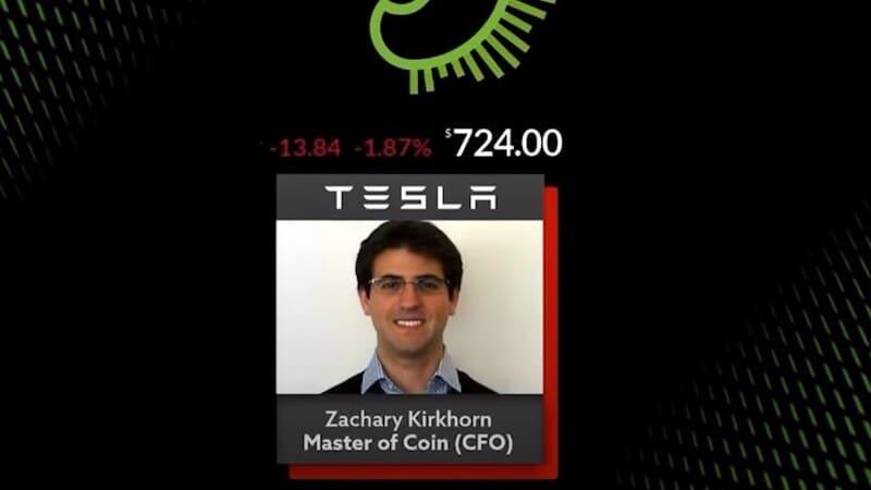 Tesla-Q1-2021-earning-Call